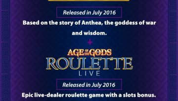 Age of the Gods new slot release and timeline